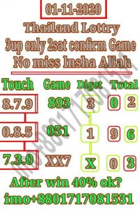 Thai lottery game 3 up digit fix