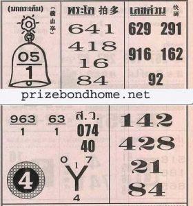 latest thai lotto paper