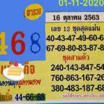 Thai lottery game