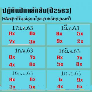 Thai lottery game digit fix