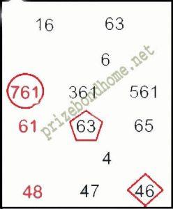 thai lottery winning tips 3 up