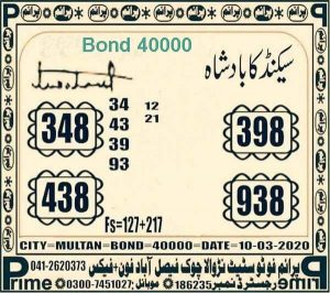 Latest prize bond prime photo state guess papers Bond 40000 Draw in Rawalpindi