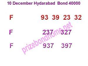 Prize bond guess paper 40000 bond