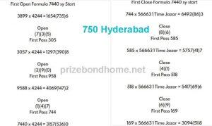 Latest prize bond formula Bond 750 Draw in Hyderabad 15 January 2021