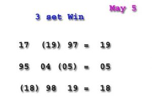 latest thailand lottery 3up