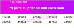 thai lottery result today 1 december 2020