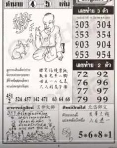 Latest Thailand lottery Magazine Papers 16 march 2021