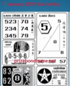 Thai lottery magazine papers january 2021