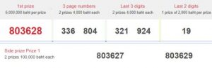 thai lottery live result today