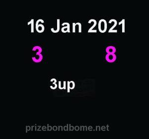 Thai lottery 1234 paper latest 16 January 2021