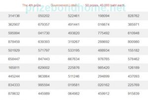 latest thai lottery result 16 january 2021 4th prize