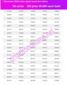 Thailand lottery result 1 december 2020 latest today