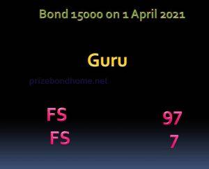prize bond guru guess paper Latest Draw