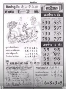 Thailand lottery Magazine papers 1 March 2021