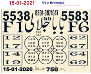 prize bond guess paper 15 january 2021 today latest bond 750 at hyderabad