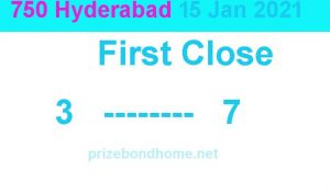 prize bond guru guess paper 15 January 2021 bond 750 at hyderabad