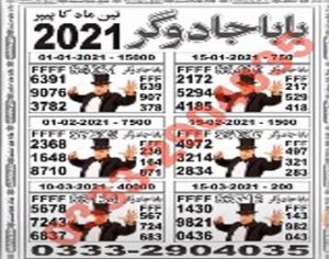 prize bond Gogi guess papers today latest 2021