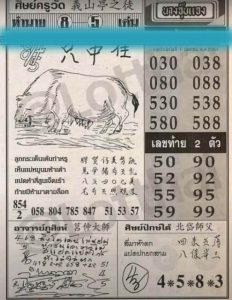 Thailand lottery 1234 paper latest 1 April 2021