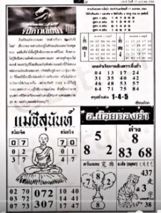 Thailand lottery magazine papers latest 16 januray 2021