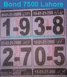 prize bond guru guess papers 1 February 2021