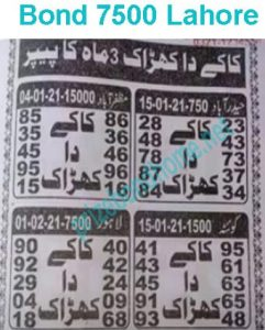 prize bond Moon guess paper New February 2021 bond 7500 Lahore latest