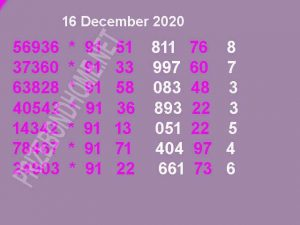 Thai lottery game paper 16 december 2020