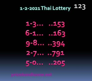 Thailand lottery 1234 paper latest 1 february 2021