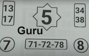 Latest Guru guess paper 3 may 2021 bond 7500