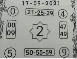 17 may 2021 baba ramzan guess paper