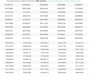 latest Thailand lottery result 16 march