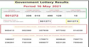 today latest thai lottery result may 16