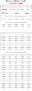 latest thailand lottery result 1 june 2021